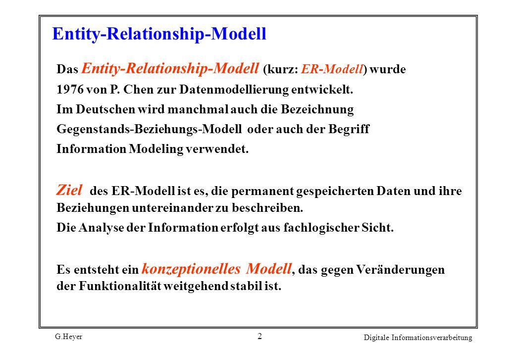 G.Heyer Digitale Informationsverarbeitung 2 Entity-Relationship-Modell Das Entity-Relationship-Modell (kurz: ER-Modell) wurde 1976 von P. Chen zur Dat