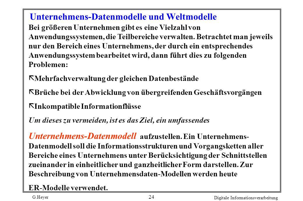 G.Heyer Digitale Informationsverarbeitung 24 Unternehmens-Datenmodelle und Weltmodelle Bei größeren Unternehmen gibt es eine Vielzahl von Anwendungssy