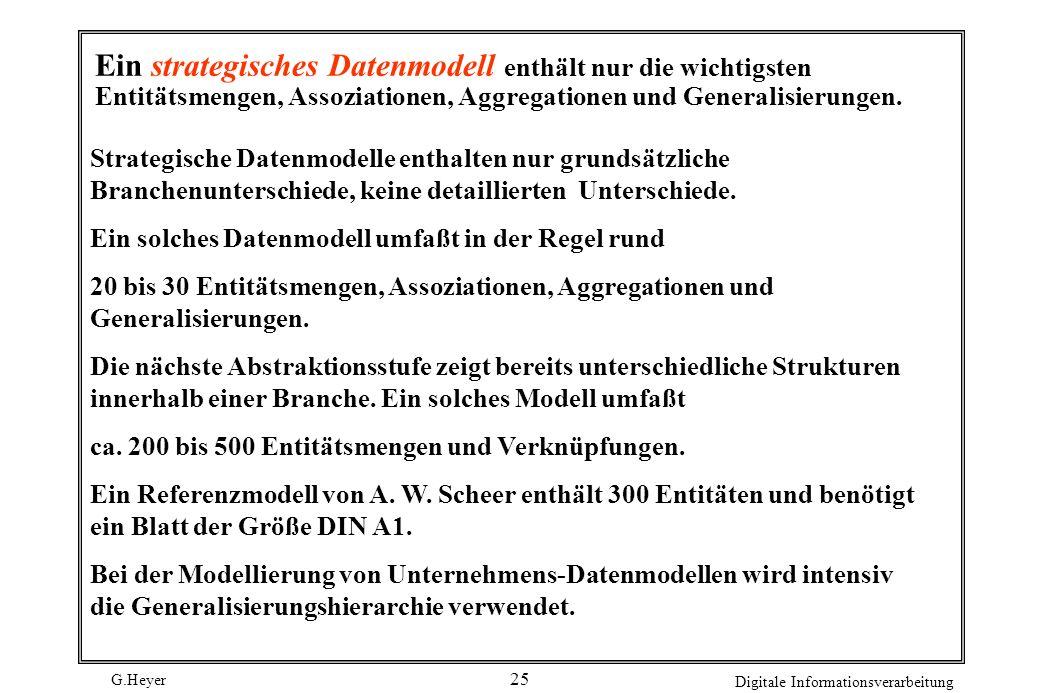 G.Heyer Digitale Informationsverarbeitung 25 Ein strategisches Datenmodell enthält nur die wichtigsten Entitätsmengen, Assoziationen, Aggregationen un