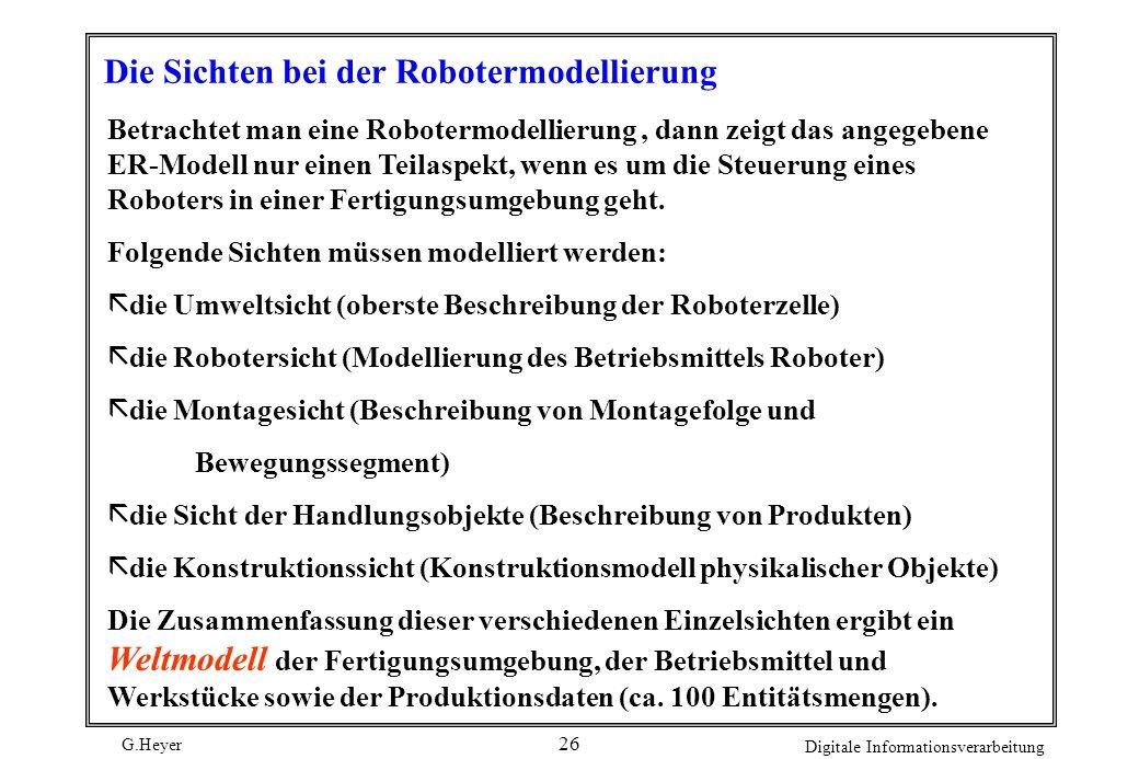 G.Heyer Digitale Informationsverarbeitung 26 Die Sichten bei der Robotermodellierung Betrachtet man eine Robotermodellierung, dann zeigt das angegeben
