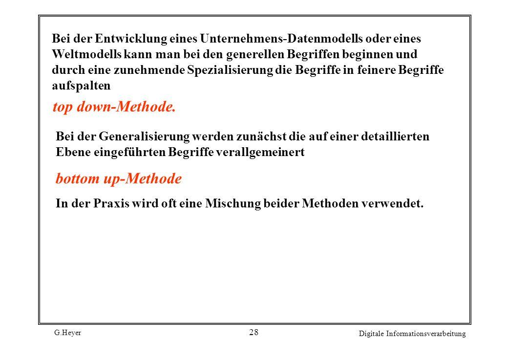 G.Heyer Digitale Informationsverarbeitung 28 top down-Methode. Bei der Entwicklung eines Unternehmens-Datenmodells oder eines Weltmodells kann man bei