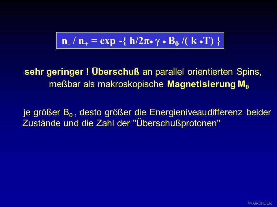 W. GRÜNDER Besetzungszahldifferenz zwischen unteren und oberen Energieniveau n - /n + = exp [-ΔE/kT] = exp [-hf 0 /kT] ~ 1-(h/kT)γB 0 /2π = 1-10 -5 be