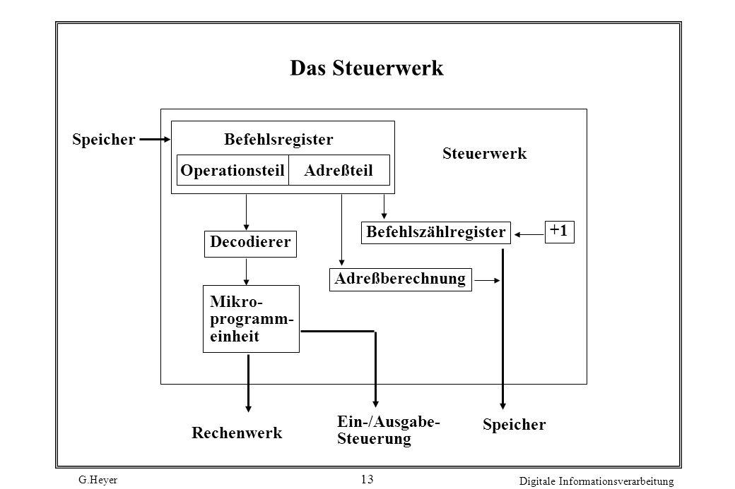 G.Heyer Digitale Informationsverarbeitung 13 Das Steuerwerk SpeicherBefehlsregister Operationsteil Adreßteil Decodierer Mikro- programm- einheit Befeh
