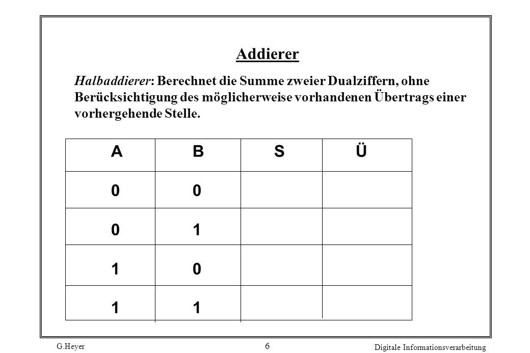 G.Heyer Digitale Informationsverarbeitung 6 Addierer Halbaddierer: Berechnet die Summe zweier Dualziffern, ohne Berücksichtigung des möglicherweise vo