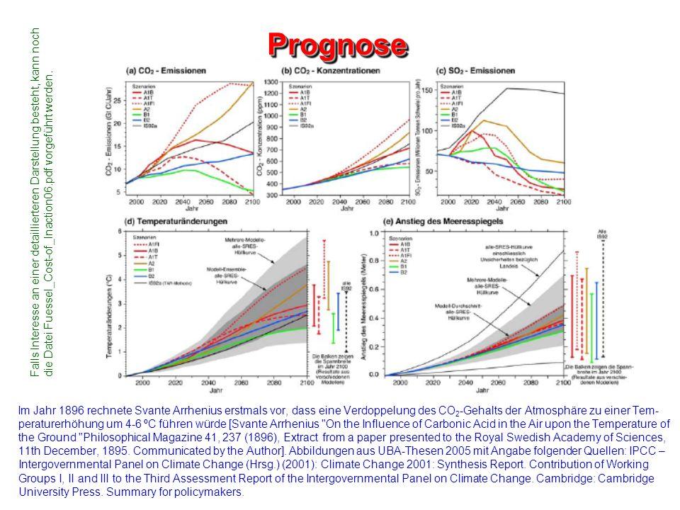 Im Jahr 1896 rechnete Svante Arrhenius erstmals vor, dass eine Verdoppelung des CO 2 -Gehalts der Atmosphäre zu einer Tem- peraturerhöhung um 4-6 ºC f