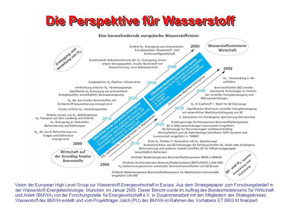 Die Perspektive für Wasserstoff Vision der European High Level Group zur Wasserstoff-Energiewirtschaft in Europa. Aus dem Strategiepapier zum Forschun