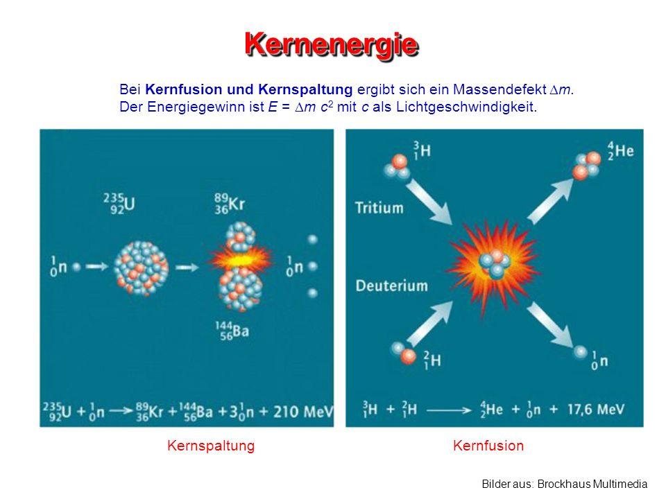 KernenergieKernenergie Bilder aus: Brockhaus Multimedia Bei Kernfusion und Kernspaltung ergibt sich ein Massendefekt m. Der Energiegewinn ist E = m c