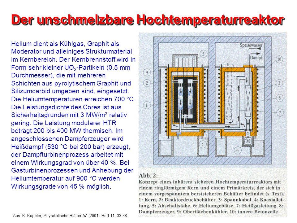 Der unschmelzbare Hochtemperaturreaktor Aus: K. Kugeler; Physikalische Blätter 57 (2001) Heft 11, 33-38 Helium dient als Kühlgas, Graphit als Moderato