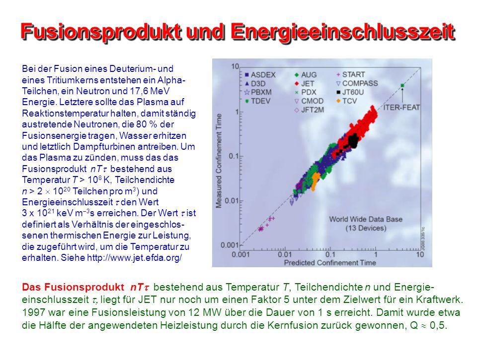 Fusionsprodukt und Energieeinschlusszeit Das Fusionsprodukt nT bestehend aus Temperatur T, Teilchendichte n und Energie- einschlusszeit liegt für JET