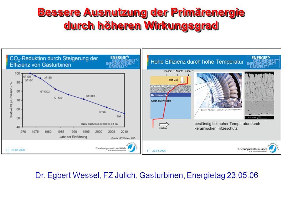 Bessere Ausnutzung der Primärenergie durch höheren Wirkungsgrad Dr. Egbert Wessel, FZ Jülich, Gasturbinen, Energietag 23.05.06