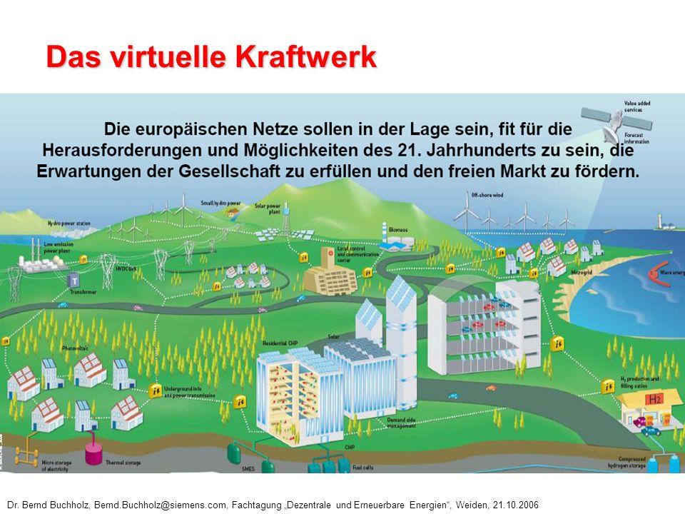 Dr. Bernd Buchholz, Bernd.Buchholz@siemens.com, Fachtagung Dezentrale und Erneuerbare Energien, Weiden, 21.10.2006 Das virtuelle Kraftwerk