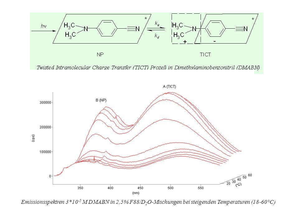 Lebensdauer E des Excimers Vergleich von zwei Sondenmolekülen