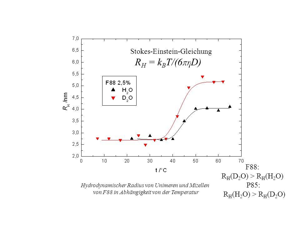 Arrhenius-Plots der Selbstdiffusionskoeffizienten D von F88-Molekülen unterschiedlicher Konzentration als Unimere oder in Mizellen aggregiert in H 2 O