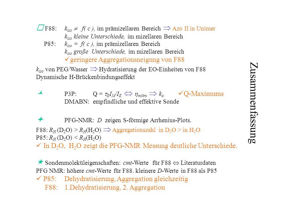cmt-Werte in °C in wässrigen Lösungen von F88 in Abhängigkeit von der Konzentration sowie H 2 O bzw. D 2 O, bestimmt als Umkehrpunkte geeigneter Auftr