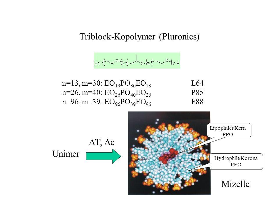 Motivation Ungewöhnliche Reaktivitätsänderungen werden bei Strukturbildung in mikroheterogenen (mizellaren/vesicularen) Lösungen beobachtet. Sie diene