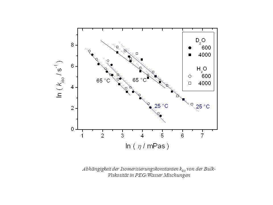 cis-trans Isomerisierung von Azobenzenfarbstoffen ln k iso = C - ln + (E max - E max,0 )
