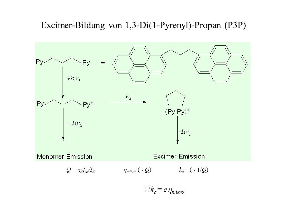 Vergleich der Arrhenius-Plots der Isomerisierung von Azo II in wässrigen Lösungen von F88 (Symbole) und PEG/Wasser-Mischungen (Arrhenius-Geraden mit d