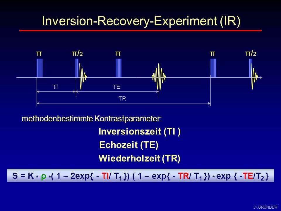 W.GRÜNDER Inversion-Recovery-Experiment (IR) mit Berücksichtigung der Phasen-Richtung