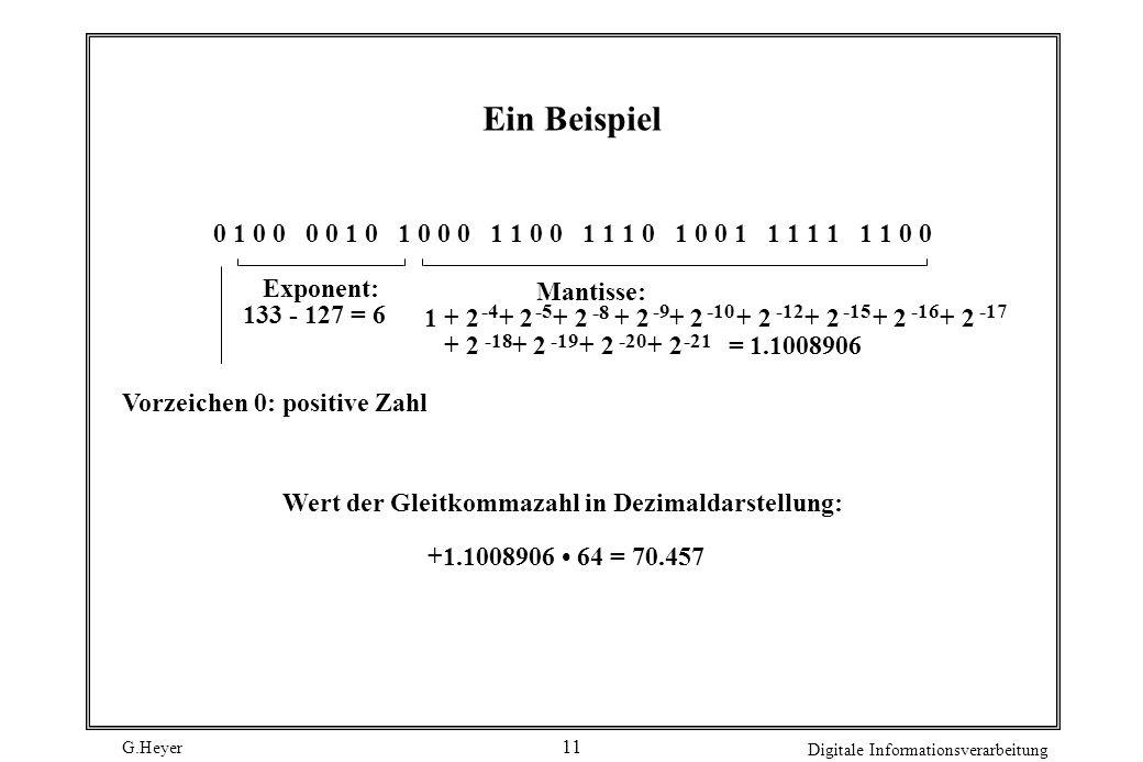 G.Heyer Digitale Informationsverarbeitung 11 Ein Beispiel 0 1 0 0 0 0 1 0 1 0 0 0 1 1 0 0 1 1 1 0 1 0 0 1 1 1 1 1 1 1 0 0 Mantisse: 1 + 2 + 2 + 2 + 2
