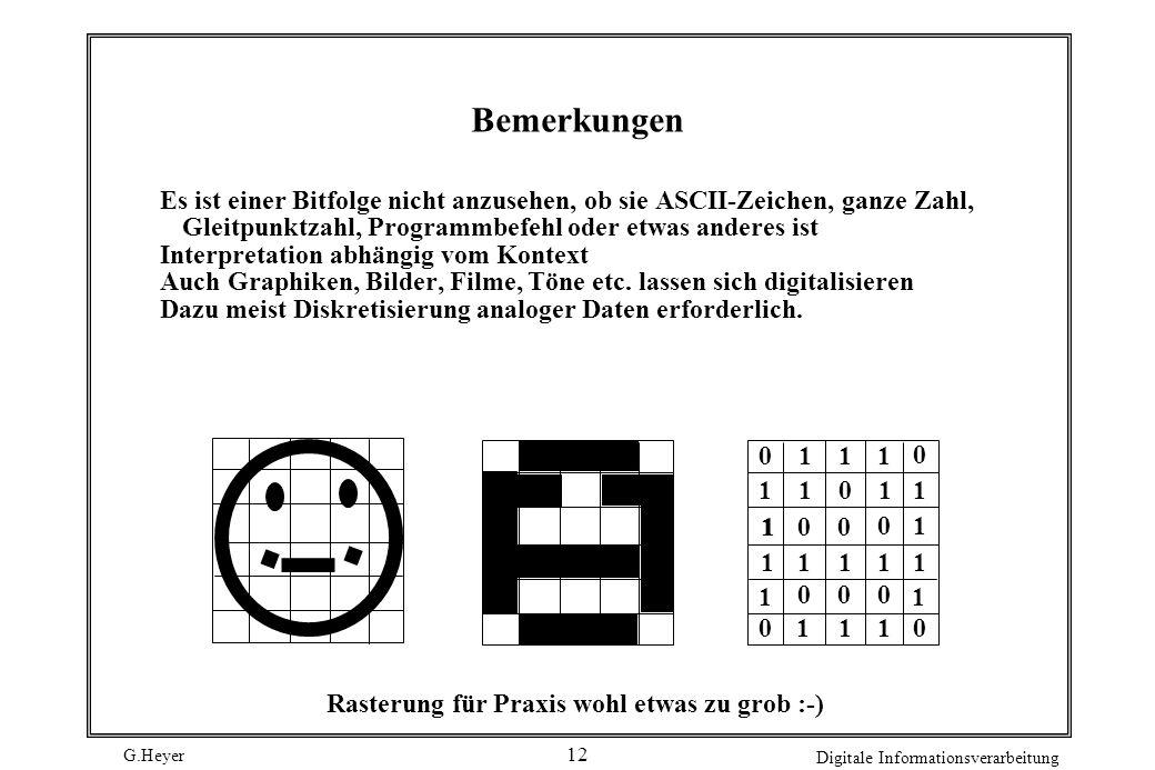 G.Heyer Digitale Informationsverarbeitung 12 Bemerkungen Es ist einer Bitfolge nicht anzusehen, ob sie ASCII-Zeichen, ganze Zahl, Gleitpunktzahl, Prog