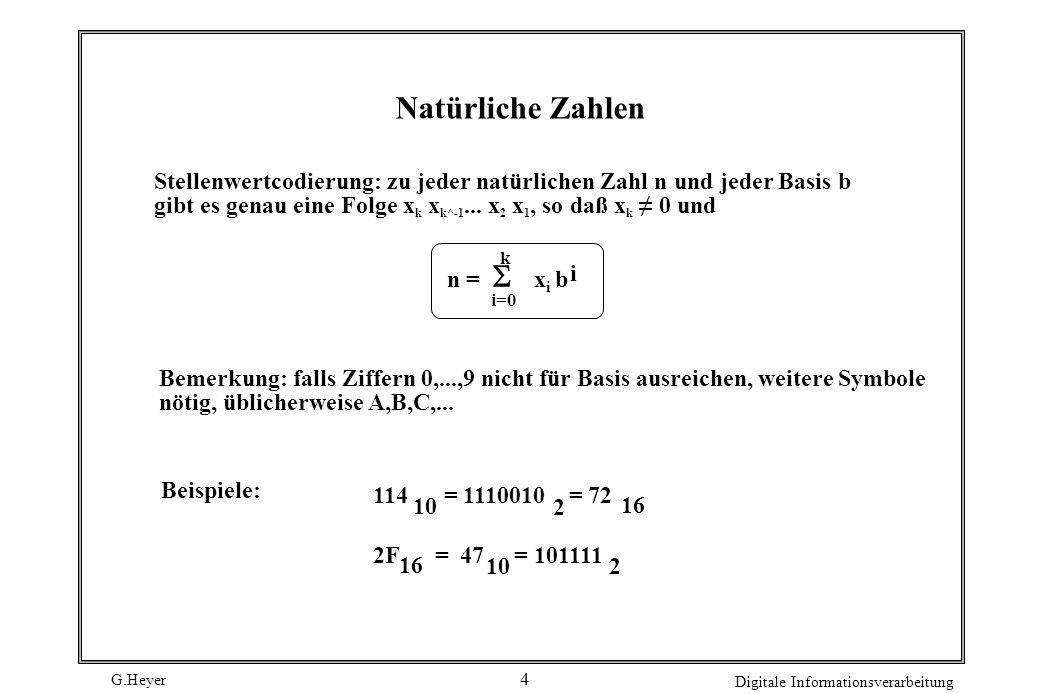 G.Heyer Digitale Informationsverarbeitung 4 Natürliche Zahlen Stellenwertcodierung: zu jeder natürlichen Zahl n und jeder Basis b gibt es genau eine F