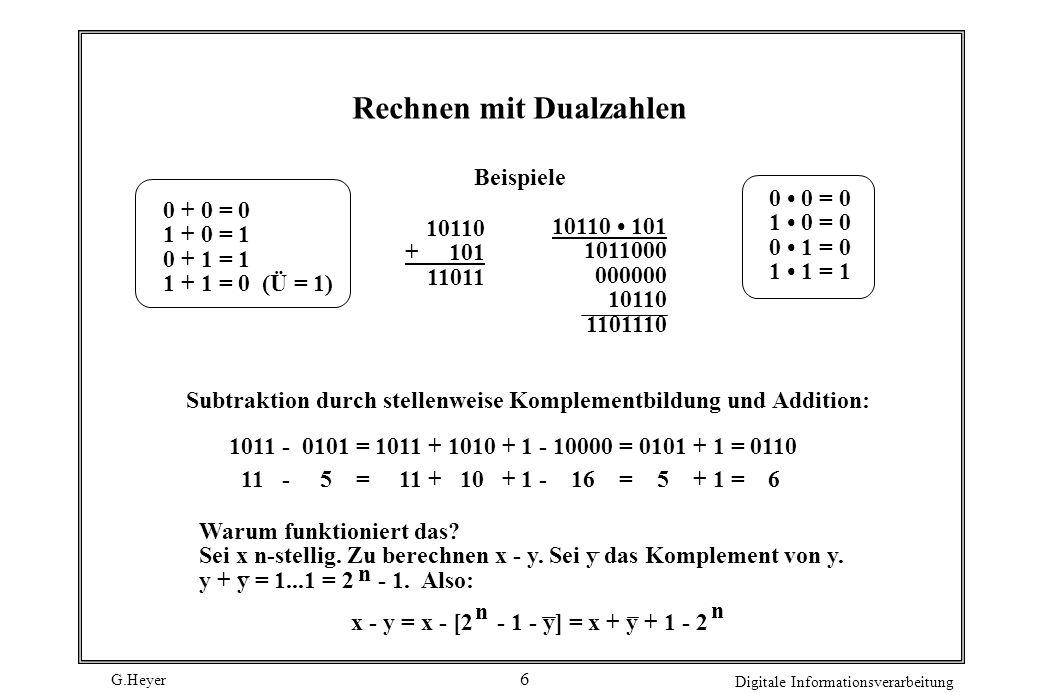 G.Heyer Digitale Informationsverarbeitung 6 Rechnen mit Dualzahlen 0 + 0 = 0 1 + 0 = 1 0 + 1 = 1 1 + 1 = 0 (Ü = 1) 0 0 = 0 1 0 = 0 0 1 = 0 1 1 = 1 101