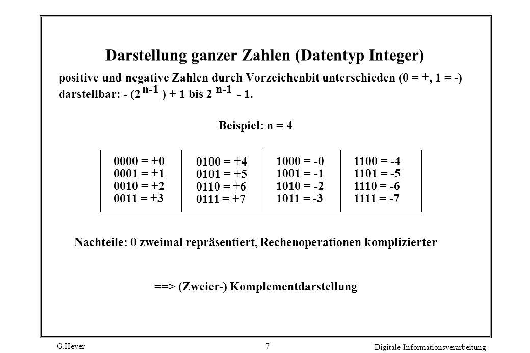 G.Heyer Digitale Informationsverarbeitung 7 Darstellung ganzer Zahlen (Datentyp Integer) 0000 = +0 0001 = +1 0010 = +2 0011 = +3 0100 = +4 0101 = +5 0