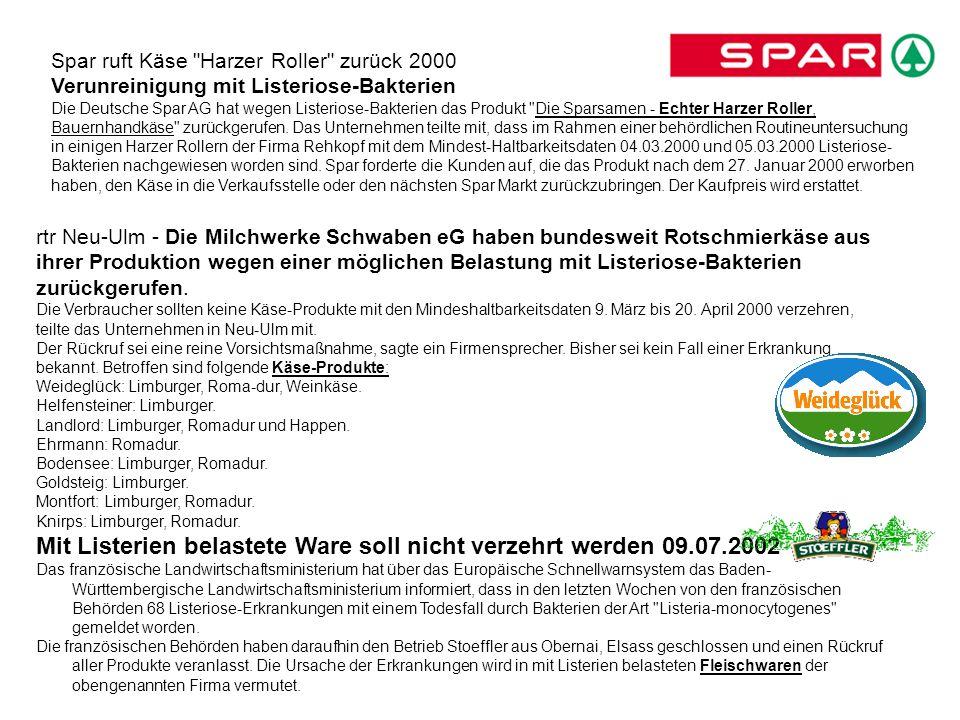 Spar ruft Käse Harzer Roller zurück 2000 Verunreinigung mit Listeriose-Bakterien Die Deutsche Spar AG hat wegen Listeriose-Bakterien das Produkt Die Sparsamen - Echter Harzer Roller, Bauernhandkäse zurückgerufen.