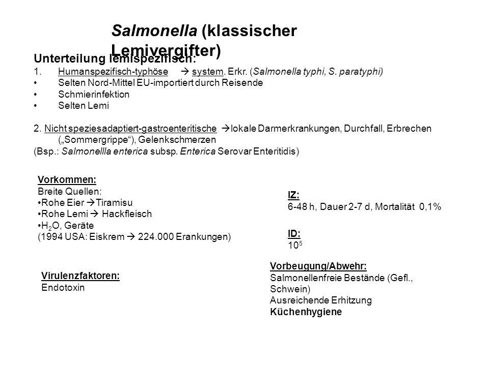 Vorbeugung/Abwehr: Salmonellenfreie Bestände (Gefl., Schwein) Ausreichende Erhitzung Küchenhygiene Salmonella (klassischer Lemivergifter) Unterteilung lemispezifisch: 1.Humanspezifisch-typhöse system.