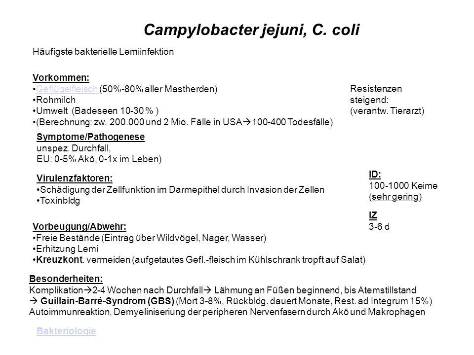 Campylobacter jejuni, C. coli Vorbeugung/Abwehr: Freie Bestände (Eintrag über Wildvögel, Nager, Wasser) Erhitzung Lemi Kreuzkont. vermeiden (aufgetaut