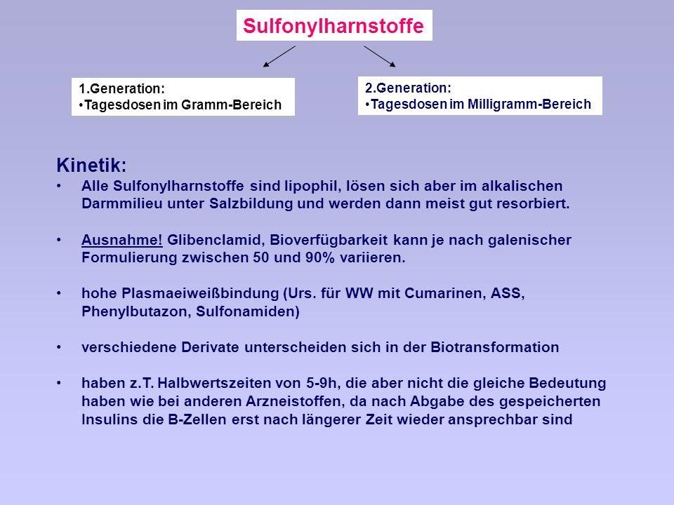 Sulfonylharnstoffe Kinetik: Alle Sulfonylharnstoffe sind lipophil, lösen sich aber im alkalischen Darmmilieu unter Salzbildung und werden dann meist gut resorbiert.