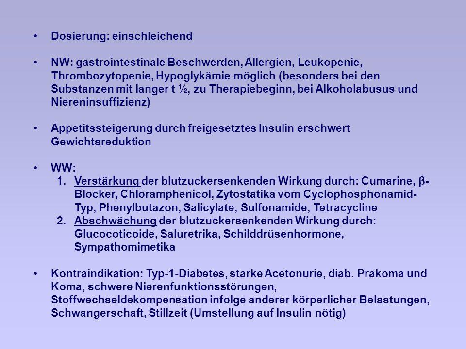 Dosierung: einschleichend NW: gastrointestinale Beschwerden, Allergien, Leukopenie, Thrombozytopenie, Hypoglykämie möglich (besonders bei den Substanzen mit langer t ½, zu Therapiebeginn, bei Alkoholabusus und Niereninsuffizienz) Appetitssteigerung durch freigesetztes Insulin erschwert Gewichtsreduktion WW: 1.Verstärkung der blutzuckersenkenden Wirkung durch: Cumarine, β- Blocker, Chloramphenicol, Zytostatika vom Cyclophosphonamid- Typ, Phenylbutazon, Salicylate, Sulfonamide, Tetracycline 2.Abschwächung der blutzuckersenkenden Wirkung durch: Glucocoticoide, Saluretrika, Schilddrüsenhormone, Sympathomimetika Kontraindikation: Typ-1-Diabetes, starke Acetonurie, diab.