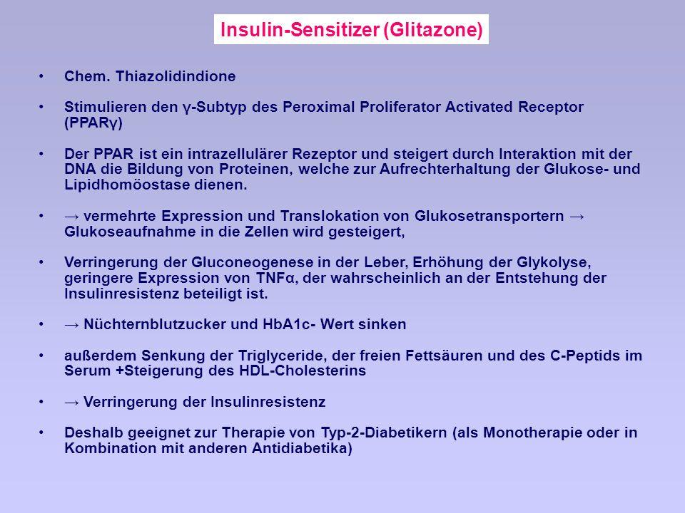 Insulin-Sensitizer (Glitazone) Chem.
