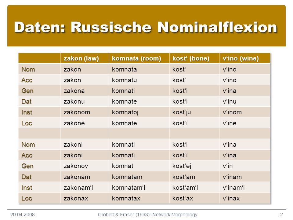 Daten: Russische Nominalflexion 29.04.20082Crobett & Fraser (1993): Network Morphology