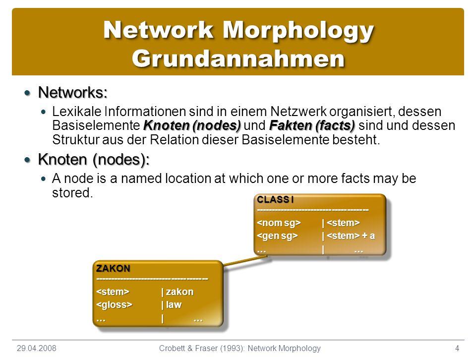 Network Morphology Grundannahmen Networks: Networks: Knoten (nodes) Fakten (facts) Lexikale Informationen sind in einem Netzwerk organisiert, dessen Basiselemente Knoten (nodes) und Fakten (facts) sind und dessen Struktur aus der Relation dieser Basiselemente besteht.