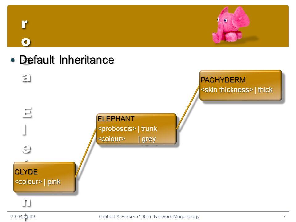 Clyde, der rosa ElefantClyde, der rosa ElefantClyde, der rosa ElefantClyde, der rosa Elefant Clyde, der rosa ElefantClyde, der rosa ElefantClyde, der rosa ElefantClyde, der rosa Elefant CLYDE | pink | pink ELEPHANT | trunk | trunk | grey | grey PACHYDERM | thick | thick Default Inheritance Default Inheritance 29.04.20087Crobett & Fraser (1993): Network Morphology