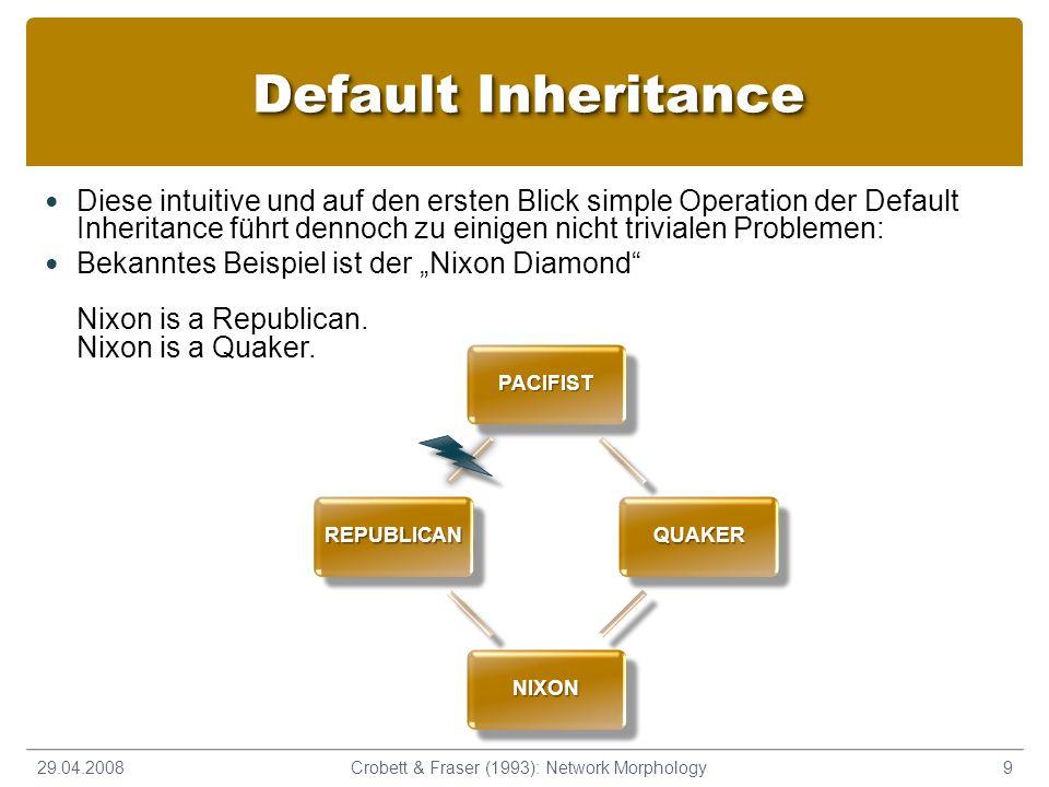 Diese intuitive und auf den ersten Blick simple Operation der Default Inheritance führt dennoch zu einigen nicht trivialen Problemen: Bekanntes Beispiel ist der Nixon Diamond Nixon is a Republican.
