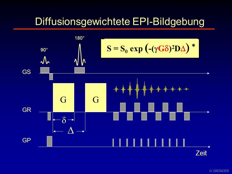 W.GRÜNDER 180° GS GR GP 90° Zeit GG Diffusionsgewichtete EPI-Bildgebung S = S 0 exp ( -( G ) 2 D