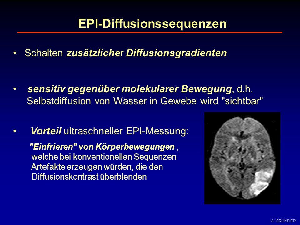 W.GRÜNDER Schalten zusätzlicher Diffusionsgradienten sensitiv gegenüber molekularer Bewegung, d.h. Selbstdiffusion von Wasser in Gewebe wird