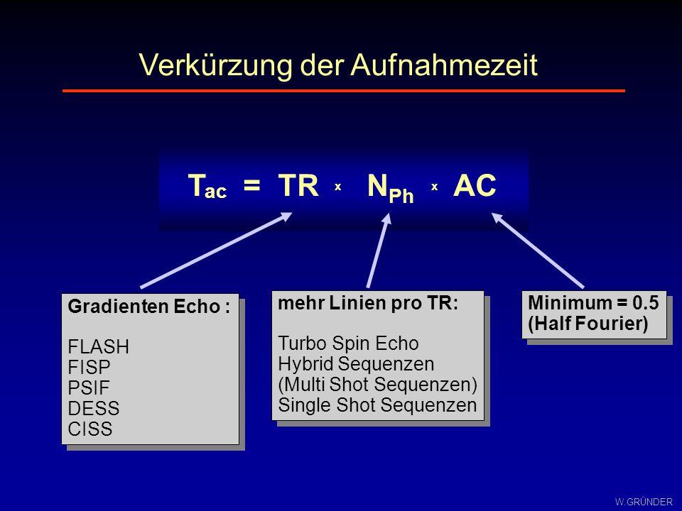 W.GRÜNDER konventionelle Gradientenecho-Sequenzen ( FLASH / SP GRE / SSI ) FLASH = Fast Low Angle Shot - 180° Refokussierungs-Impuls fehlt Reduktion der HF-Belastunng, TE-,TR-Reduktion - T 2 *- Wichtung (keine Korrektur statischer Feldinhomogenitäten wie im SE-Experiment Einfluß von Suszeptibilitätsunterschieden) CSE (li.) -> T 2 -Wichtung FLASH -> T 2 *-Wichtung Signalverlust in Regionen mit Suszeptibilitätssprüngen
