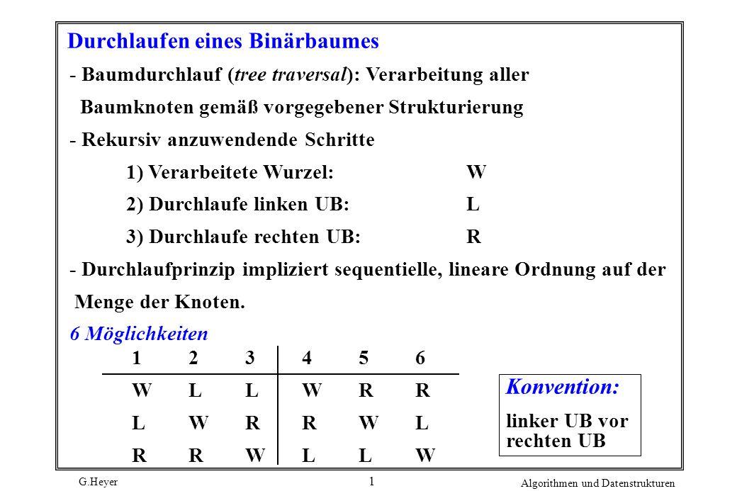 G.Heyer Algorithmen und Datenstrukturen 2 3 Strategien 1)Vorordnung ( preorder ):WLR 2)Zwischenordnung (inorder):LWR 3)Nachordnung (postorder):LRW Preorder: besuche Wurzel, traversiere linken Teilbaum, traversiere rechten Teilbaum Postorder: traversiere linken Teilbaum, traversiere rechten Teilbaum, besuche Wurzel Inorder : traversiere linken Teilbaum, besuche Wurzel, traversiere rechten Teilbaum Inorder heißt auch symmetrische Ordnung.