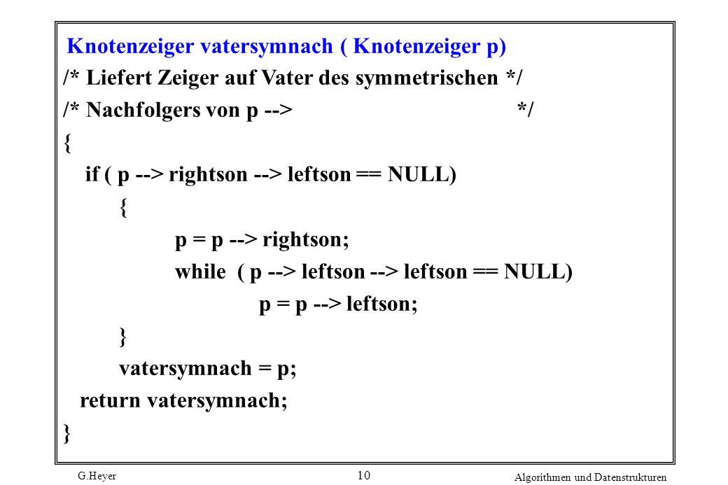 G.Heyer Algorithmen und Datenstrukturen 10 Knotenzeiger vatersymnach ( Knotenzeiger p) /* Liefert Zeiger auf Vater des symmetrischen */ /* Nachfolgers