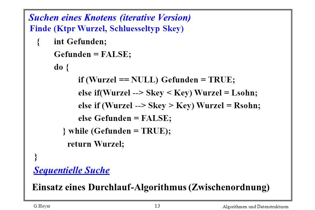 G.Heyer Algorithmen und Datenstrukturen 13 Suchen eines Knotens (iterative Version) Finde (Ktpr Wurzel, Schluesseltyp Skey) { int Gefunden; Gefunden =