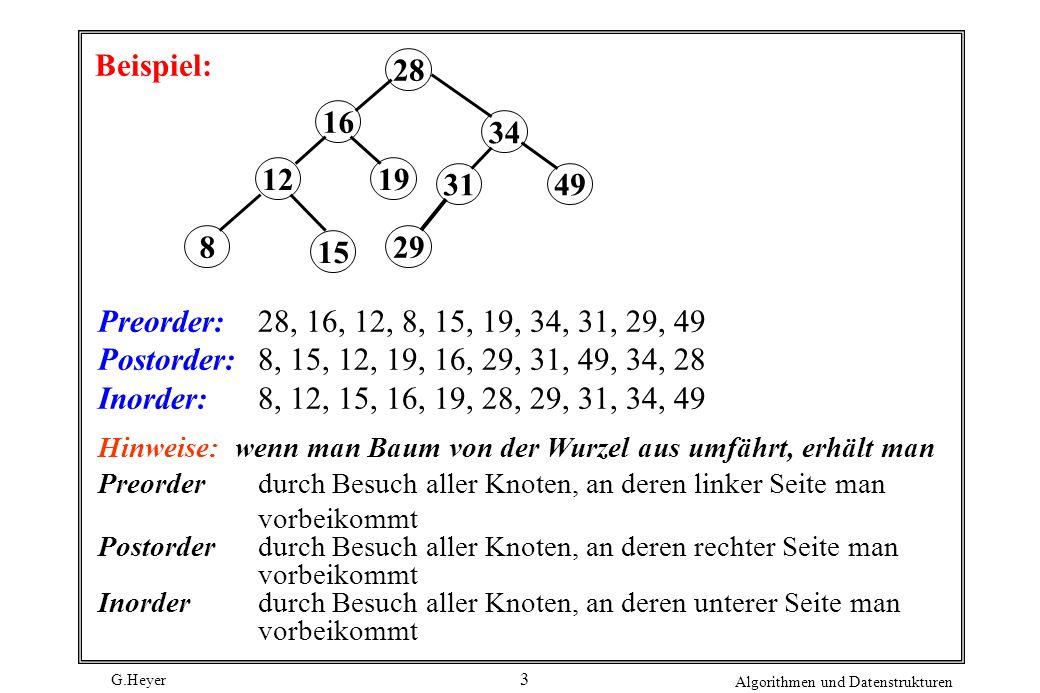 G.Heyer Algorithmen und Datenstrukturen 3 Beispiel: 28 12 34 16 19 49 829 15 31 Preorder: 28, 16, 12, 8, 15, 19, 34, 31, 29, 49 Postorder:8, 15, 12, 1