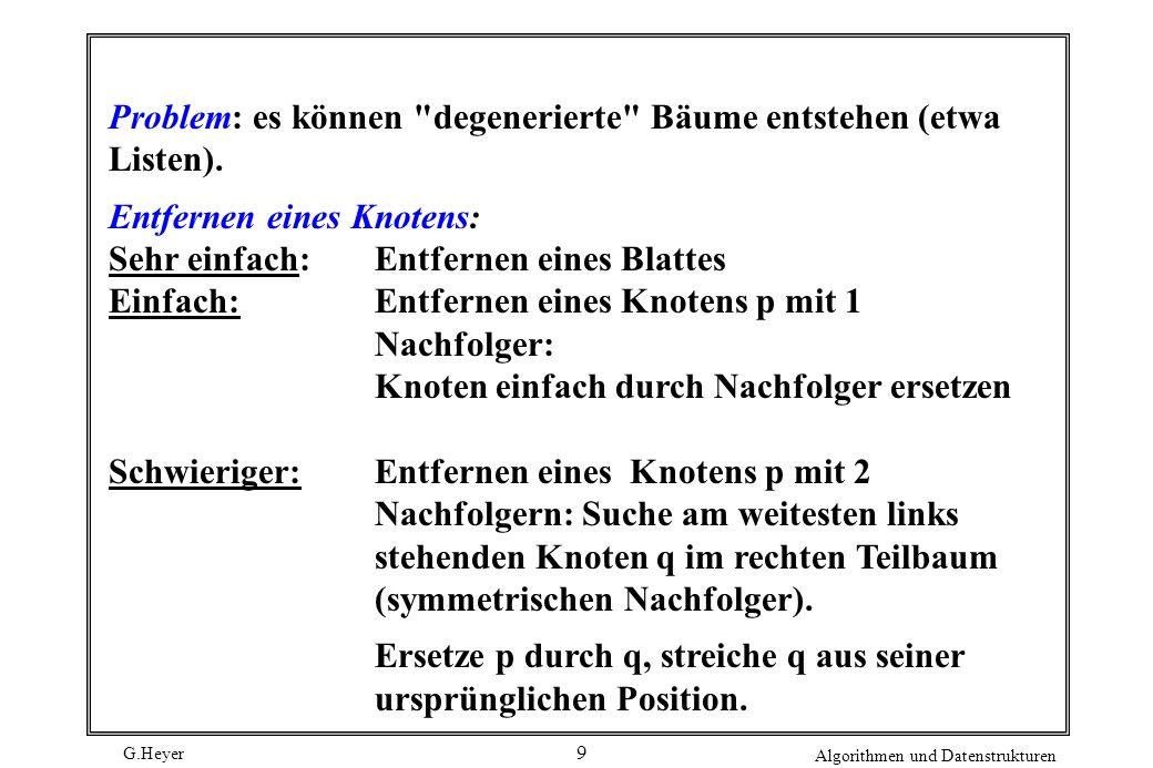 G.Heyer Algorithmen und Datenstrukturen 10 Knotenzeiger vatersymnach ( Knotenzeiger p) /* Liefert Zeiger auf Vater des symmetrischen */ /* Nachfolgers von p --> */ { if ( p --> rightson --> leftson == NULL) { p = p --> rightson; while ( p --> leftson --> leftson == NULL) p = p --> leftson; } vatersymnach = p; return vatersymnach; }