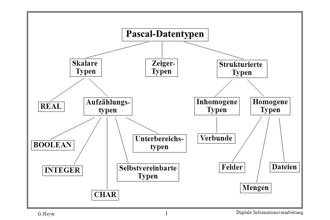 G.Heyer Digitale Informationsverarbeitung 12 Häufige Probleme mit Namen Gibt es in ihrem Programm wirklich keine Namen, die......