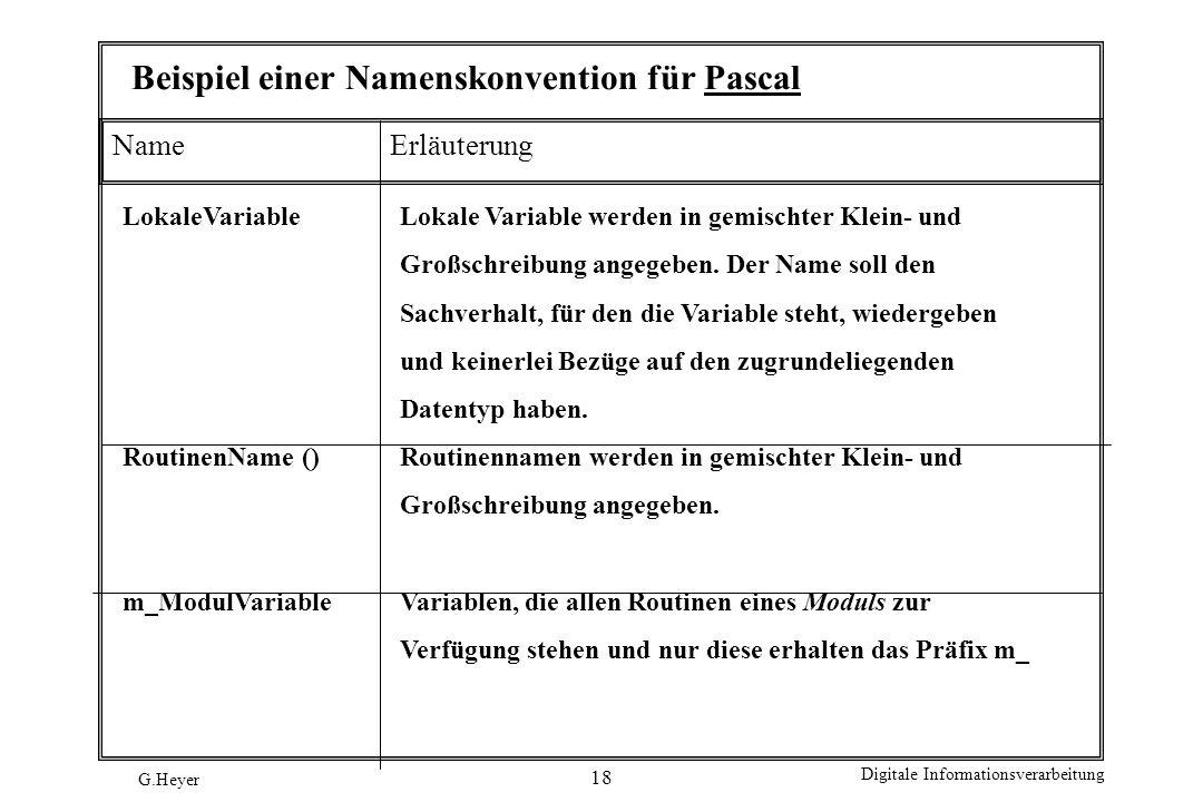 G.Heyer Digitale Informationsverarbeitung 18 Beispiel einer Namenskonvention für Pascal NameErläuterung LokaleVariableLokale Variable werden in gemisc