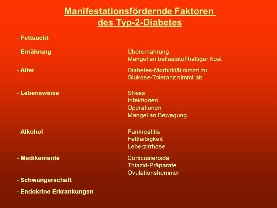 Manifestationsfördernde Faktoren des Typ-2-Diabetes - Fettsucht - ErnährungÜberernährung Mangel an ballaststoffhaltiger Kost - AlterDiabetes-Morbiditä
