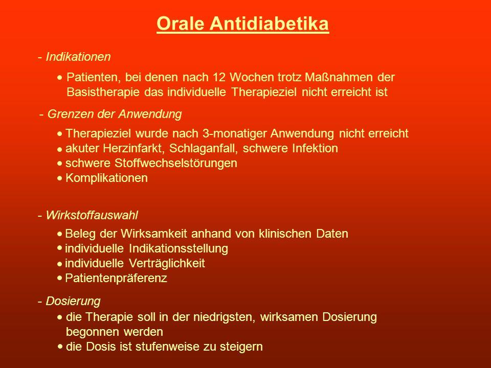 Orale Antidiabetika - Indikationen - Grenzen der Anwendung - Wirkstoffauswahl - Dosierung Patienten, bei denen nach 12 Wochen trotz Maßnahmen der Basi