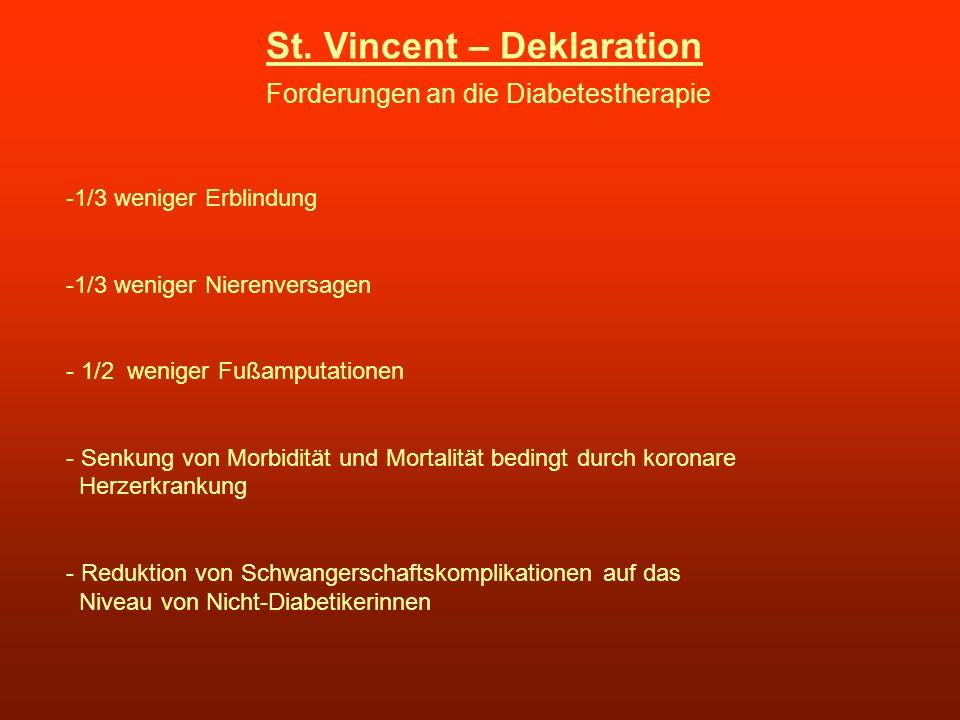 St. Vincent – Deklaration Forderungen an die Diabetestherapie -1/3 weniger Erblindung -1/3 weniger Nierenversagen - 1/2 weniger Fußamputationen - Senk